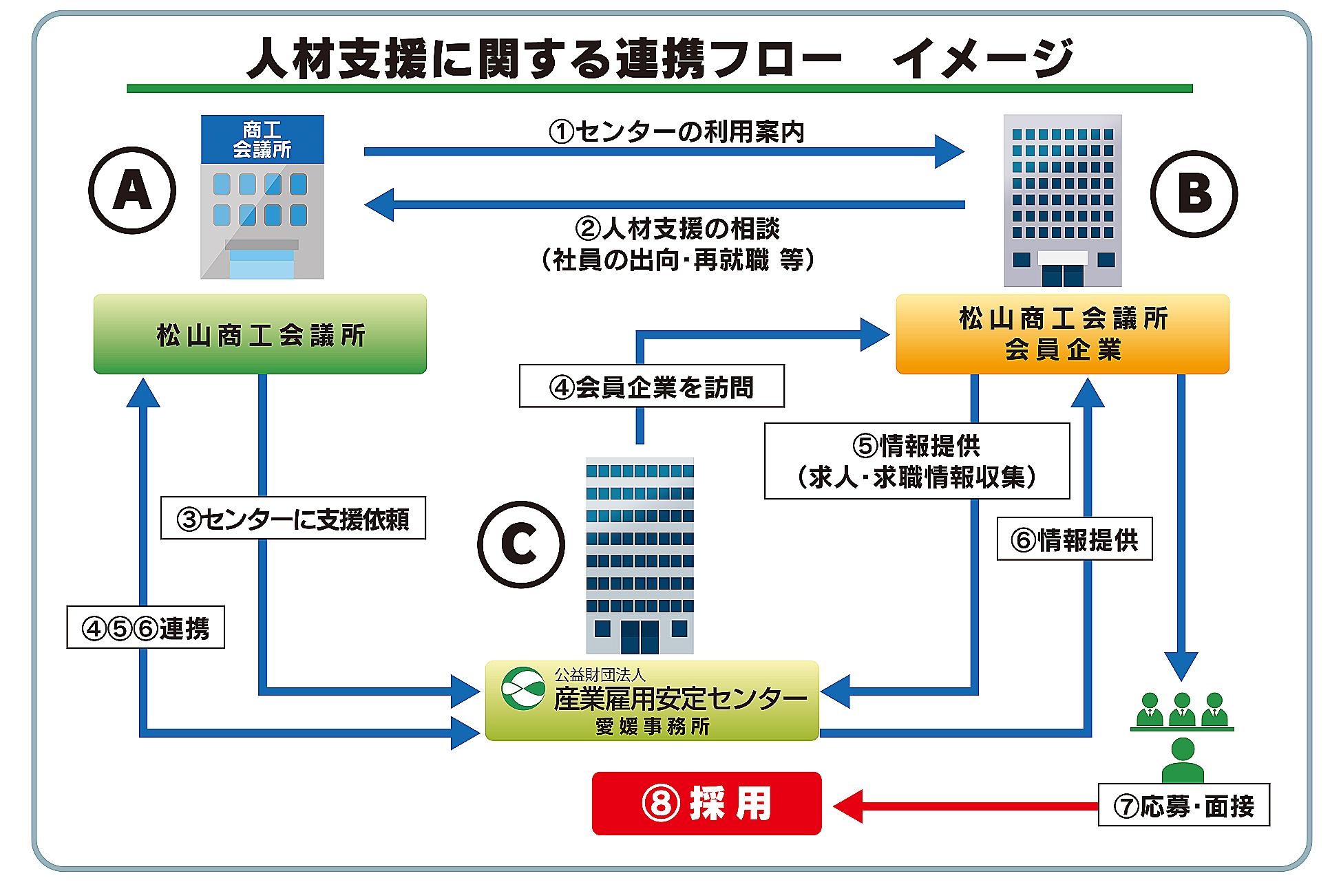 連携フロー図.jpg